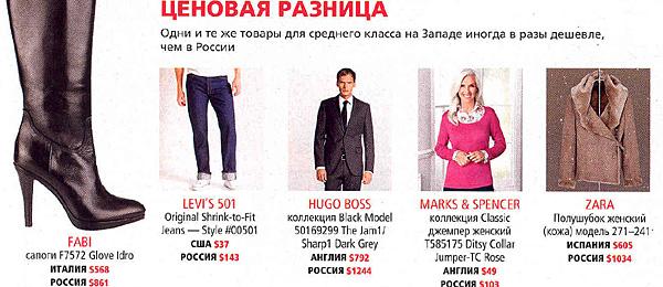 Ценовая разница на одежду