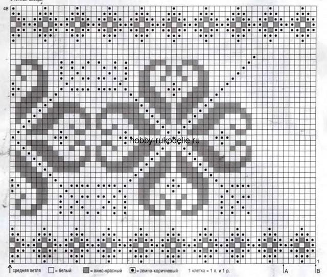 Орнаменты для вязания свитеров 82