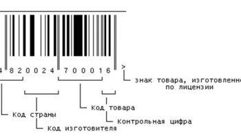 Как проверить подлинность товара по штрих коду