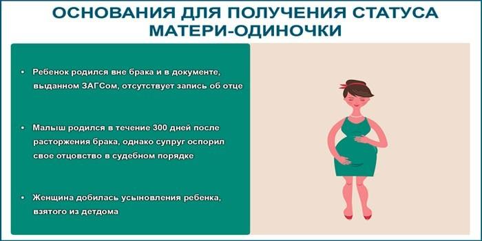 получение статуса матери-одиночки